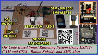 QR Code Based Smart Rationing System Using ESP32-CAM and GSM - Ration Subsidy and SMS Alert